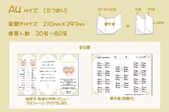 席次表(A4)三つ折り 印刷内容