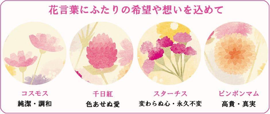 季節の花言葉