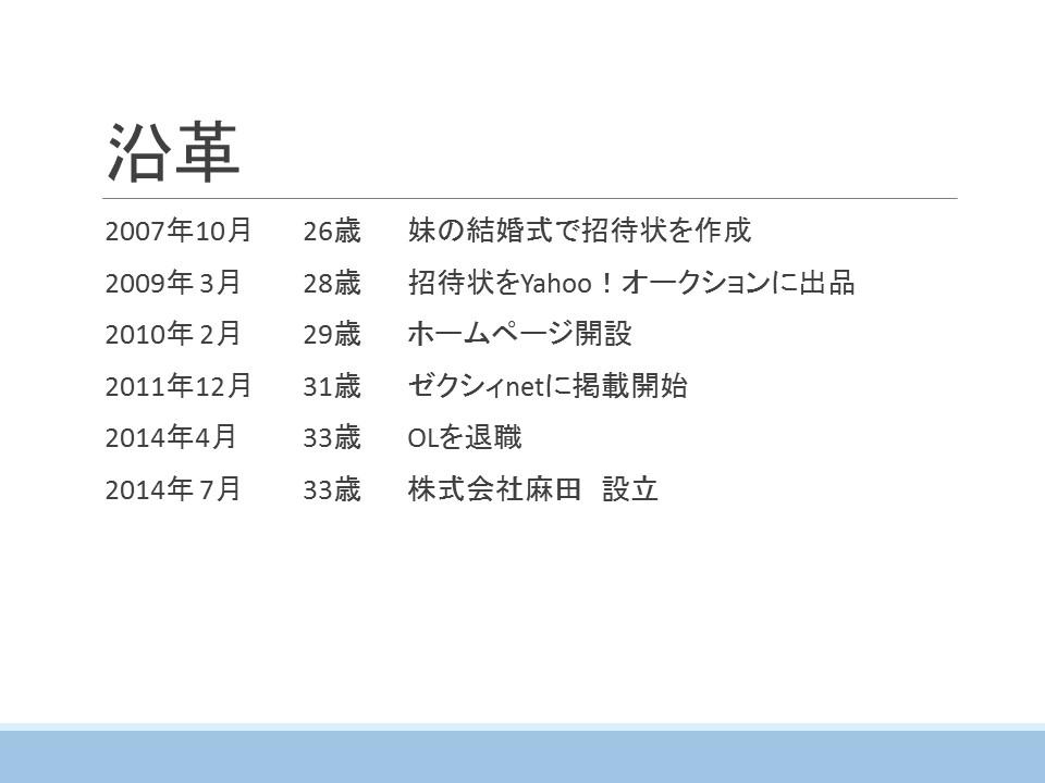株式会社麻田 沿革