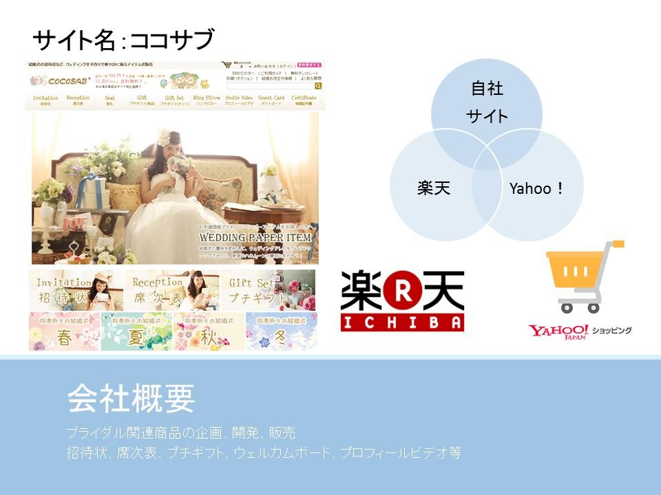 Yahoo!、楽天、自社サイト